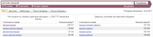 WordStats.Yandex - инструмент статистики по запросам в Яндексе. Статья о том, как подобрать товар для интернет-магазина.
