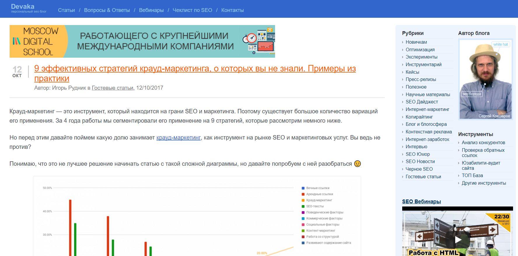 Пример блога-сайта